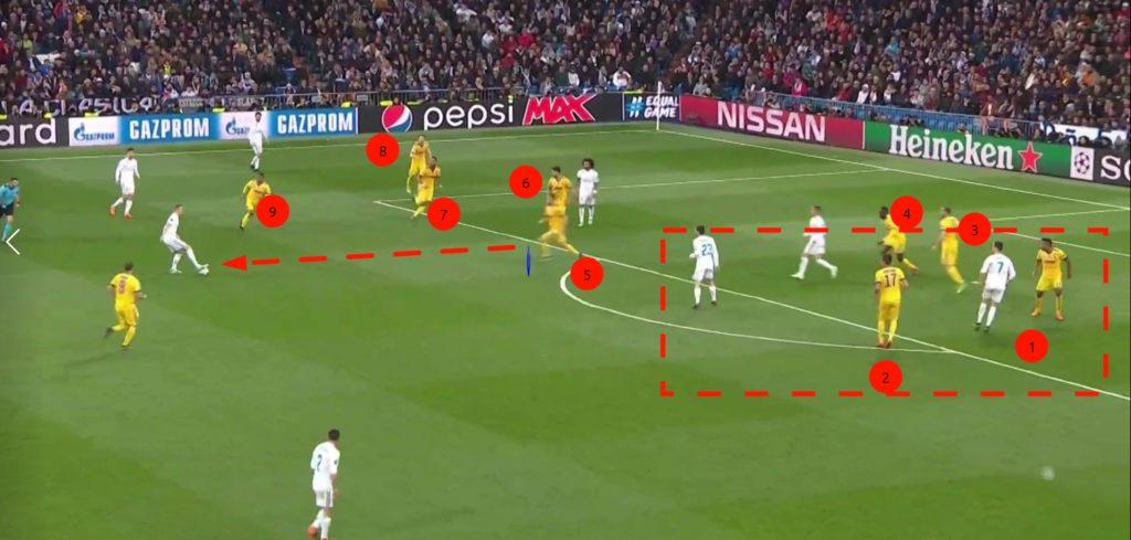 Real Madrid - Juve Figura1 Disposizione Difensiva