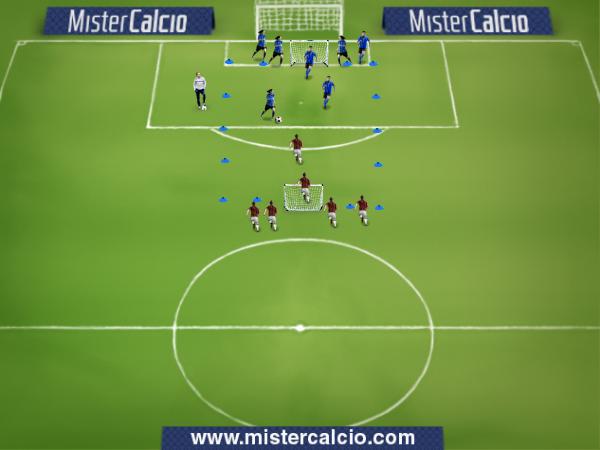 Calcio a 5 - Esercitazione utile per il Calcio a 11