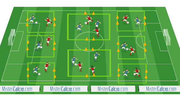 Small Sided Games 1 vs 1 e 2 vs 2