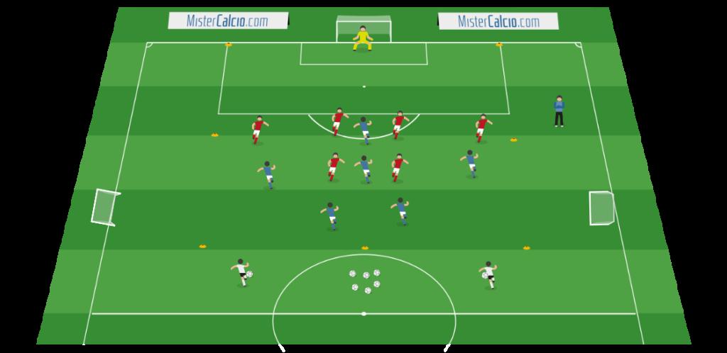 Esercitazione per le seconde palle