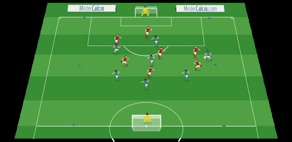 Allenamento di Calcio - Partita finale a campo ridotto