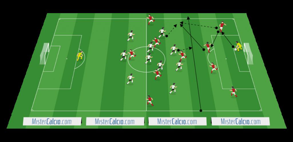 Partita a tema pressing ultra-offensivo: 3-5-2 contro 4-3-3