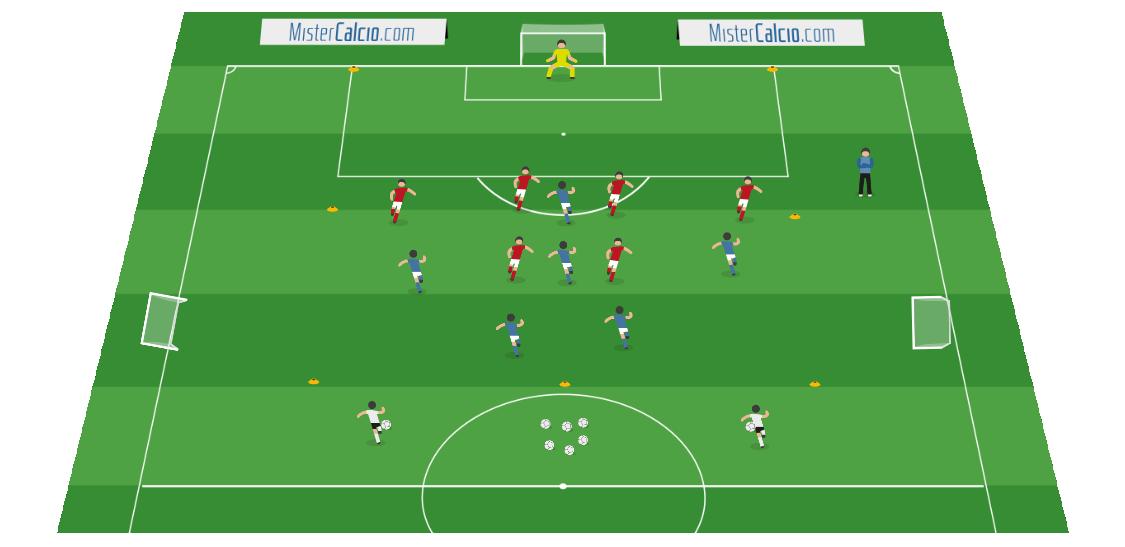 Esercitazione sulle seconde palle