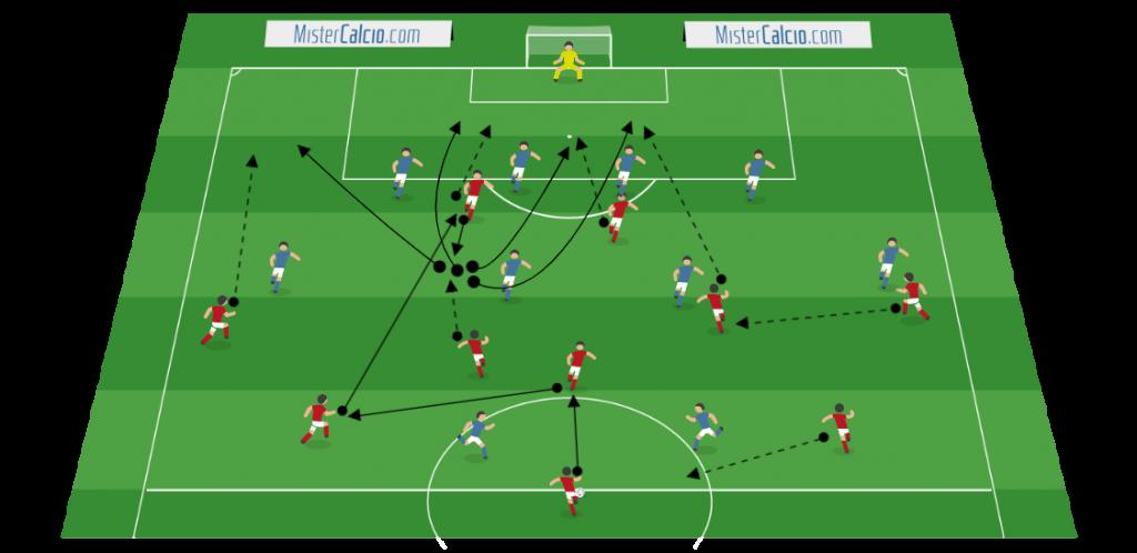 Contrapposizione 3-5-2 contro 4-4-2