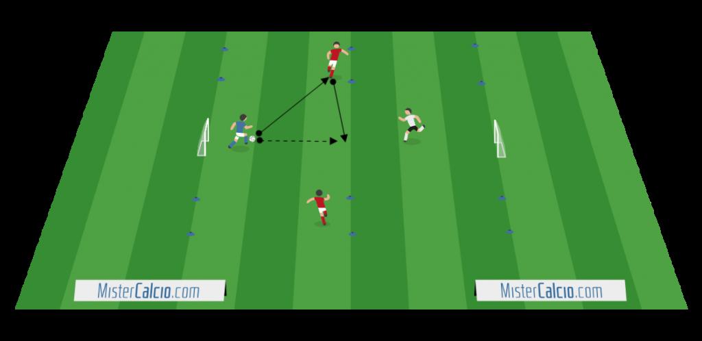 Esercizi tecnica calcio - 3 contro 1 con corsie laterali
