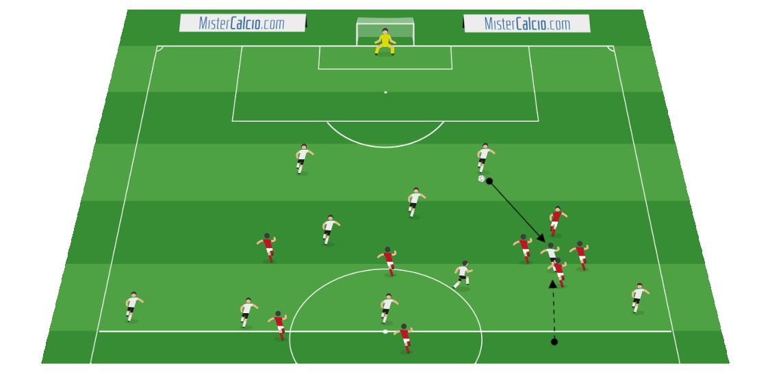 Pressione Liverpool sul possessore di palla