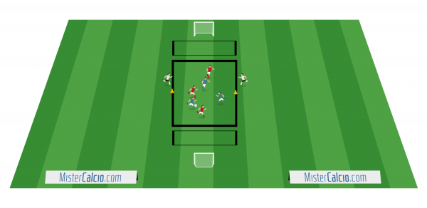Small Sided Games - Principio di gioco Attaccola profondità sfruttando l'ampiezza