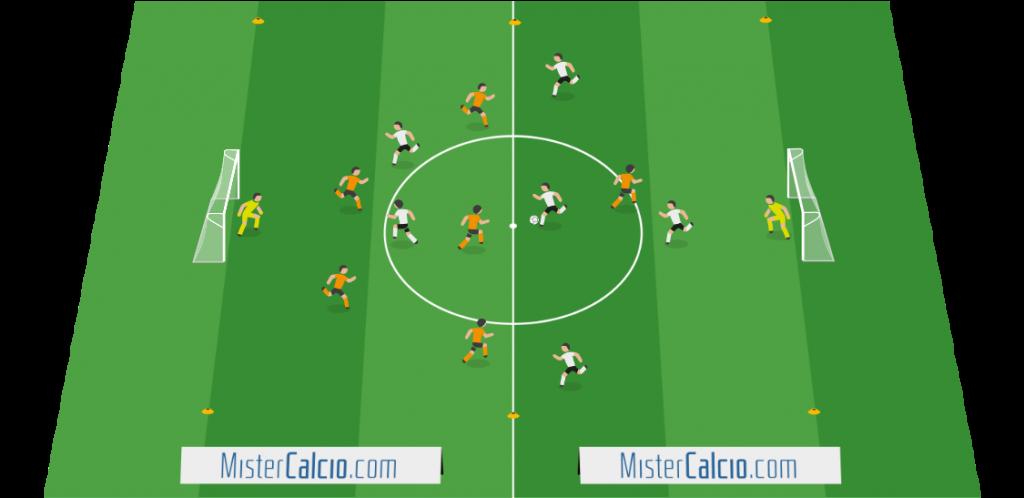 Scuola Calcio - Partita finale pulcini 7vs7