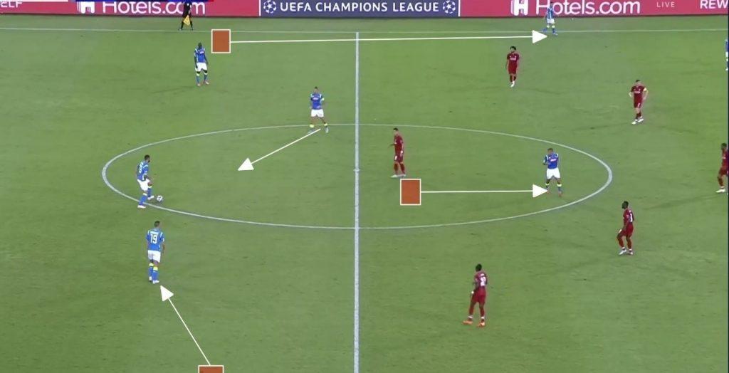 Costruzione del gioco dal basso Napoli Liverpool