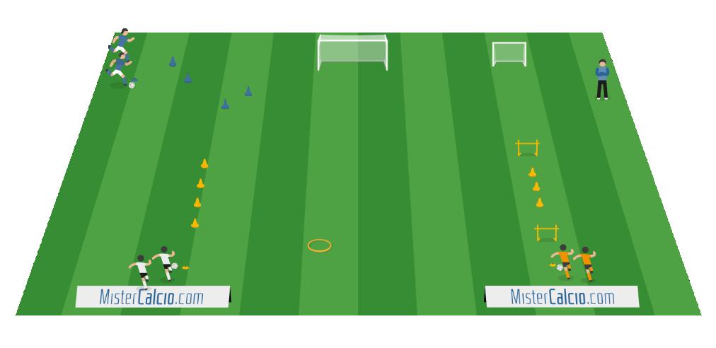 Esercizio tecnico coordinativo per la scuola calcio