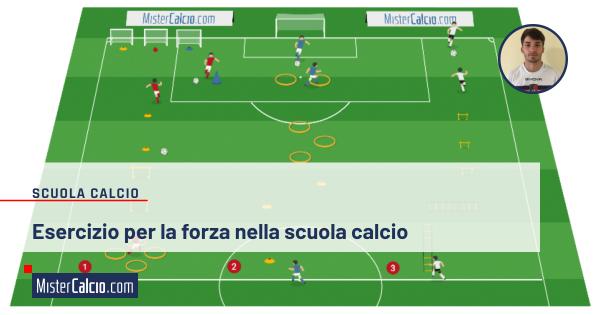 Esercizio per la forza nella scuola calcio