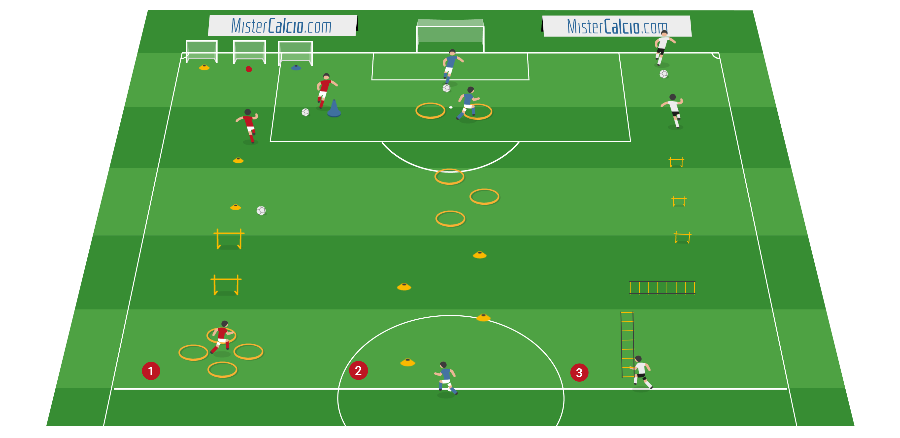 mini circuito forza per scuola calcio