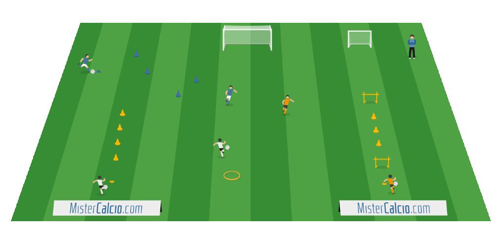 Esercitazione tecnico-coordinativo con situazionale 2 contro 1