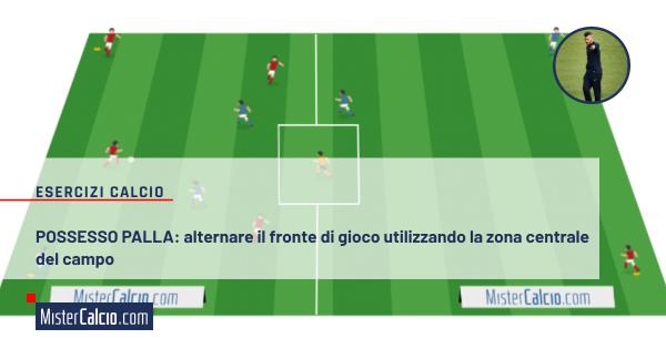 POSSESSO PALLA alternare il fronte di gioco utilizzando la zona centrale del campo