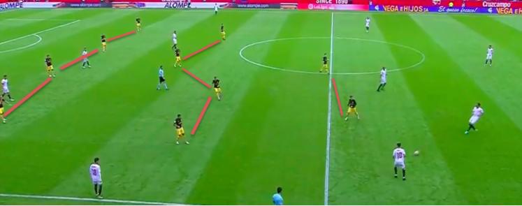 Fase difensiva Atletico Madrid