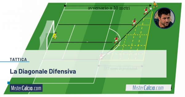 Le distanza nella diagonale difensiva