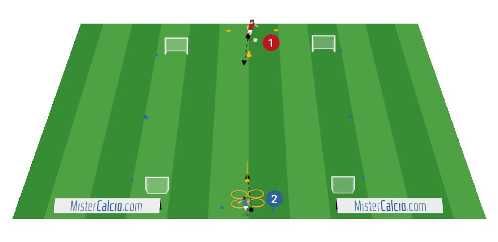 Situazionale 1 contro 1 a 4 porte