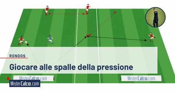 Rondos: giocare alle spalle della pressione