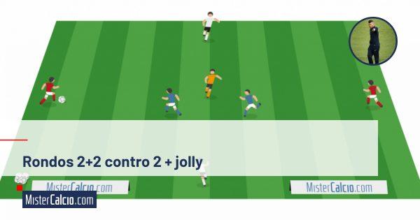 Rondos 2+2 contro 2 + jolly