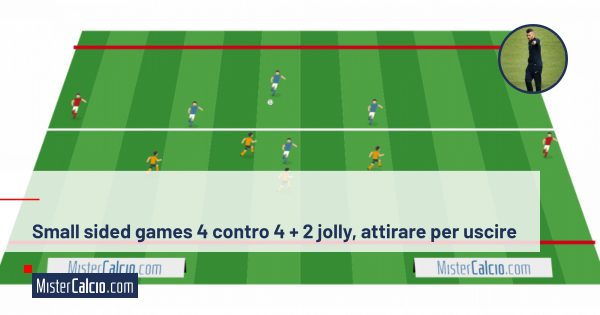 Small sided games 4 contro 4 + 2 jolly, attirare per uscire
