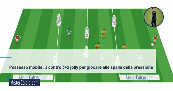 3 contro 3+2 jolly per giocare alle spalle della pressione