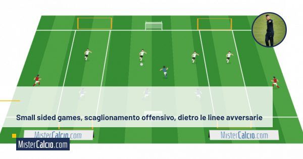 Small sided games, scaglionamento offensivo