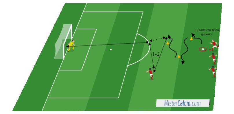 Esercitazione forza con percorso in guida della palla e conclusione finale