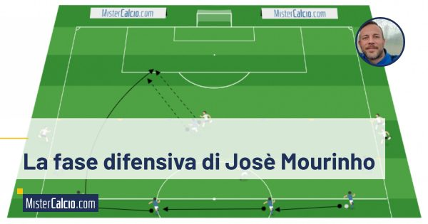 Fase difensiva di Josè Mourinho